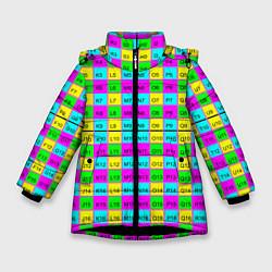 Детская зимняя куртка для девочки с принтом Тестовый яркий, цвет: 3D-черный, артикул: 10130524106065 — фото 1